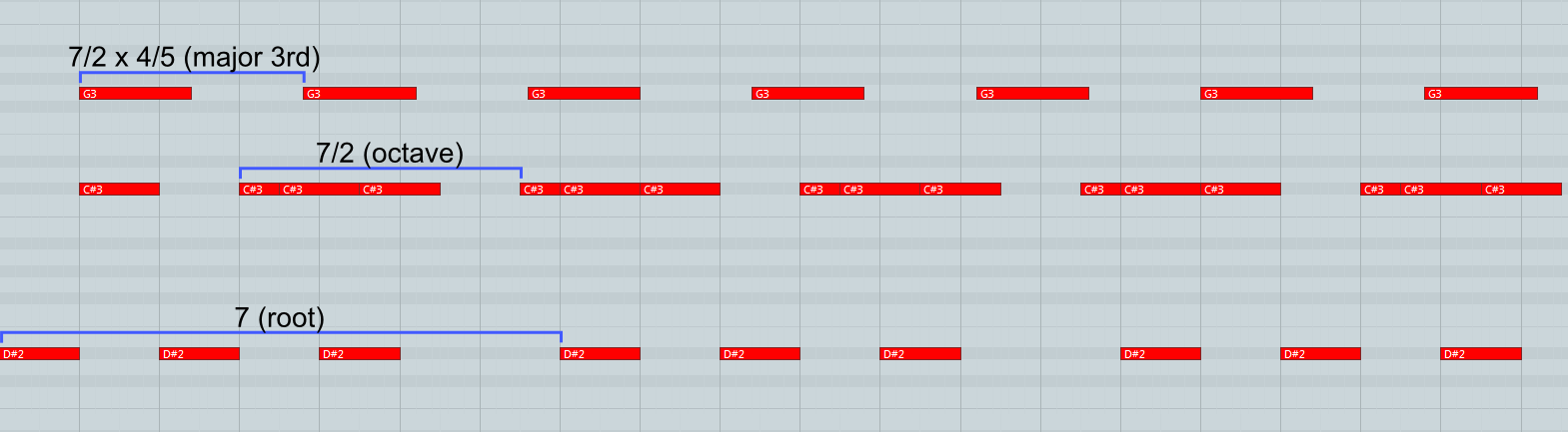 Figure 1. Keyroll for the wood percussion part.
